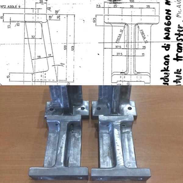 Wagon Holder Alu Cast Materials