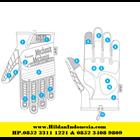 Sarung Tangan Gunung - Gloves Winter - Musim Dingin 2
