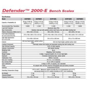 Timbangan Industri Defender 2000 Ohaus