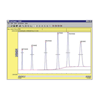Jual Alat Ukur dan instrumen Gas Chromatography GC 2
