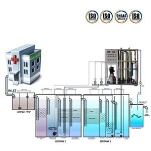 STP Bioreaktor Tank Type FT5 untuk Puskesmas Rawat Inap. Biocleaner