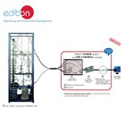 Alat Destilasi  Continuous Distillation Unit 1