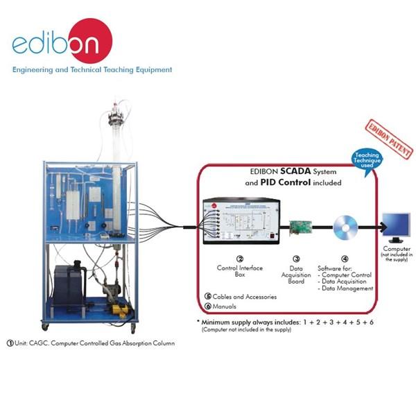 Gas Absorption Column w/ Computer Controlled Alat Laboratorium Umum