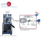 Solid Liquid Extraction Unit Alat Laboratorium Umum  2