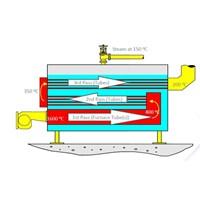 Jual Boiler Three Passes