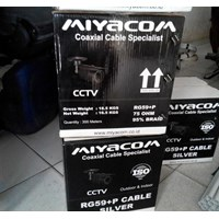 Kabel cctv rg59 + power