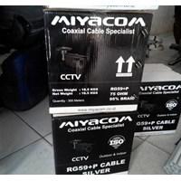 Jual Kabel cctv rg59 + power