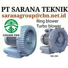 Blower Chuan Fan