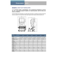 SMALL and Medium - Granulator