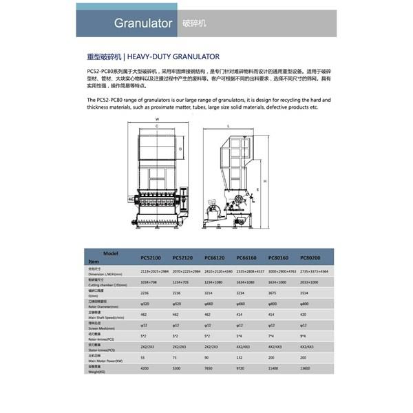 SMALL and Medium - Granulator