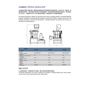 Heavy - Duty Granulator