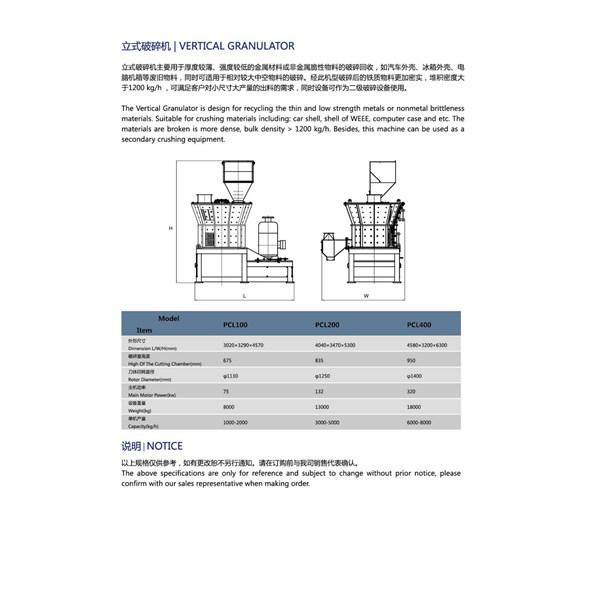 Heavy - Duty Granulator