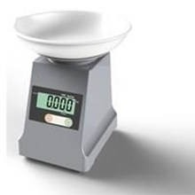 Table scales TPE