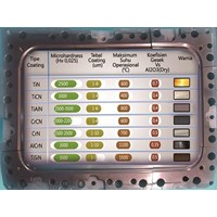 PVD Coating Technology Murah 5