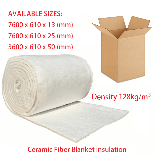 Jual ceramic fiber blanket insulation harga murah jakarta for Glass fiber blanket insulation