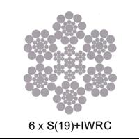 6 X : W(19)  Fi(29)/(25)  WS(36) (24) (37) +FC IWRC