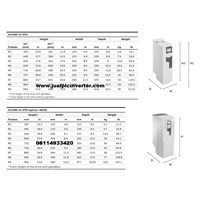 Jual Inverter ABB ACS580 45KW 3phase 2