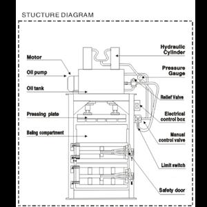 Dari Mesin Press tipe PM-30 (30 TON) 4