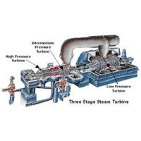 Spare Parts Ge Gas Turbine Engine Parts Indonesia