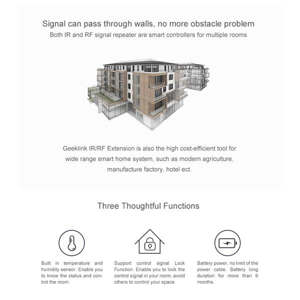 IR Module Smarthome Geeklink