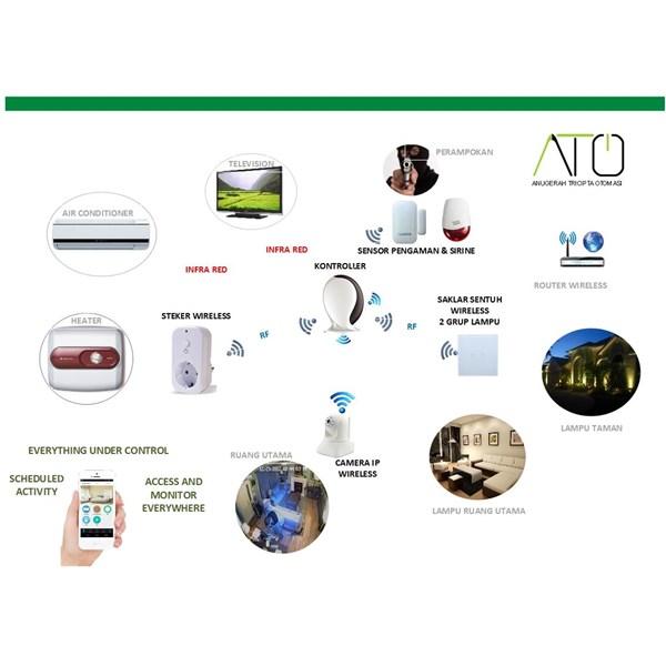 PIR Sensor Automation