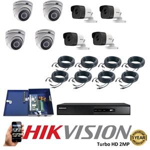 Paket 8 CCTV TurboHD 2MP