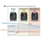 Pressure_Flow Sensors 2