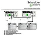 M580 Series Schneider 2
