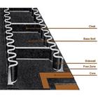 Sidewall Conveyor Belt 1