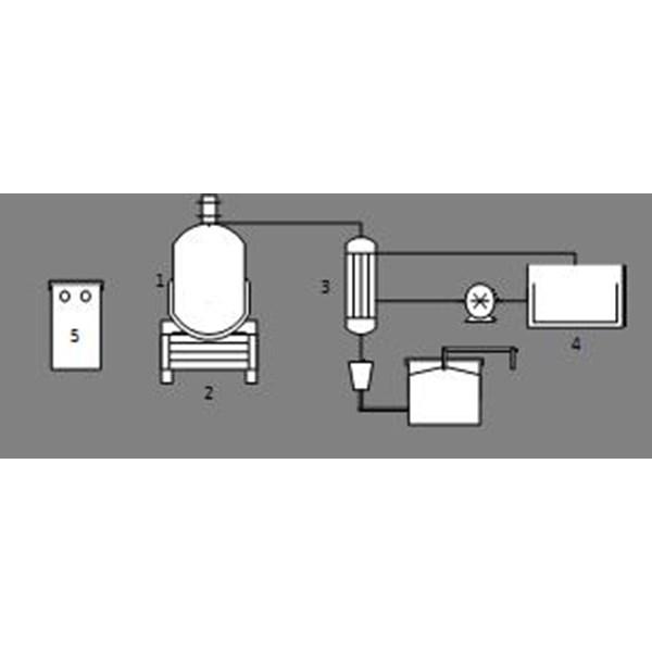 Destilasi Alkohol Kapasitas 500 Liter