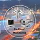 Explosion Proof CCTV