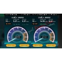 Distributor Penguat Sinyal Hp 3G Repeater Resmi (Pico Cerntel Highagain ) Aksesoris Networking 3