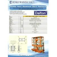 Tangga Hidrolik GTWY 14-2000 Mr Umar Dalton