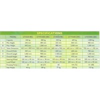 Jual Lift Table LT-H250-8EC 2