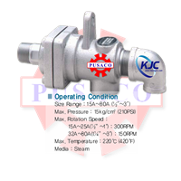 Rotary Joint Series KR3000 1
