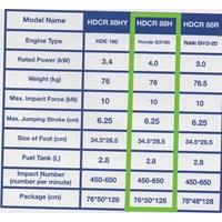 Mesin Pemadat Tanah Tamping Rammer HDCR88H