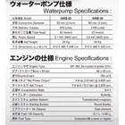 Pompa Air Honda Excell Series GWB20 & GWB30 2