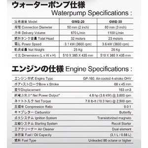 From Honda Excell Waterpump GWB20 & GWB30 1