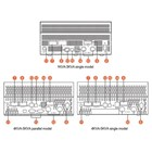 Solar Inverter PV1800 HM Series High Frequency Off grid (2-5KVA) 3