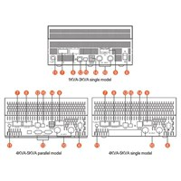 Distributor Solar Inverter PV1800 HM Series High Frequency Off grid (2-5KVA) 3