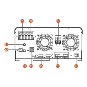 Dari Inverter Hybrid MUST PH1800 PLUS Series 1.5-5KW 1