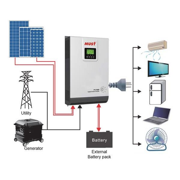 Inverter Hybrid MUST PH1800 PLUS Series 1.5-5KW