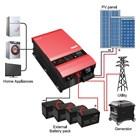 Solar Inverter MUST PV3500 Series (4-6kW 2