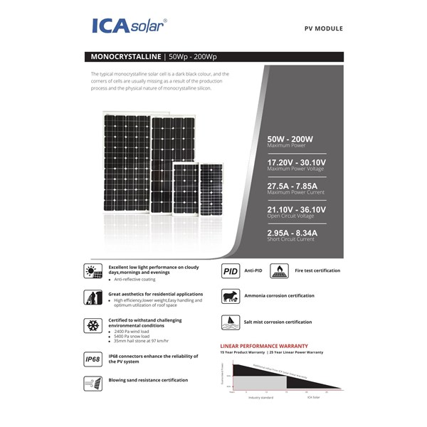 Solar Panel ICASOLAR 50-200WP Mono