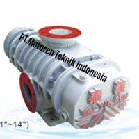 Jual  Tai Yih Sun Air Turbine Blower