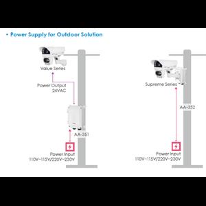 Dari PoE Solution - Unmanaged PoE Switch 1