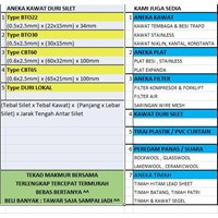 Jual Kawat Silet Duri Lokal 2