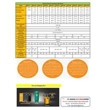 Jal Kompresor Angin Screw air compressor Airhorse 15 HP