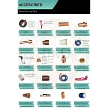 Accesories plasma torch part 1