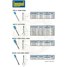 Point chisel dan flat chisel langsol 2
